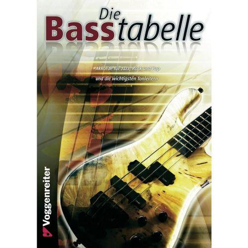 Zbirka akordov Voggenreiter Bass