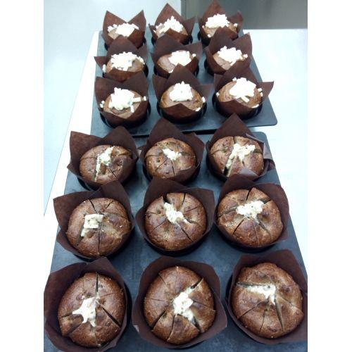 Model za muffine