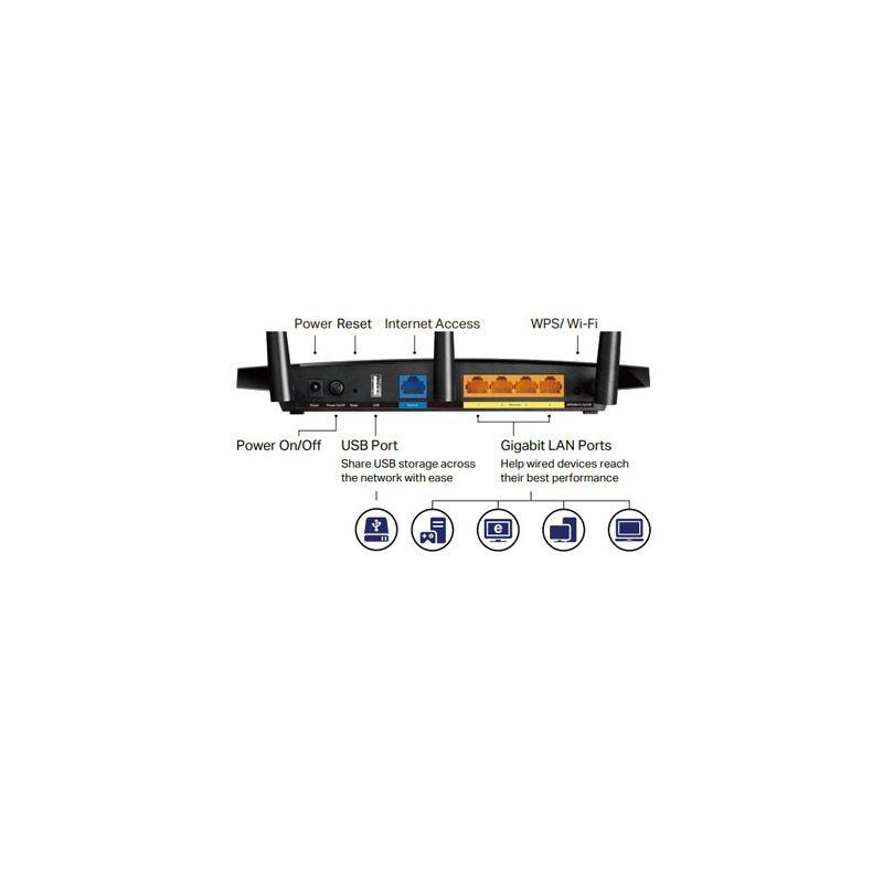 tp link archer c7 ac1750 dual band gigabit brez i ni. Black Bedroom Furniture Sets. Home Design Ideas